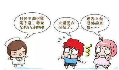 北京女性月经不调不能坐以待毙